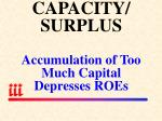 capacity surplus accumulation of too much capital depresses roes
