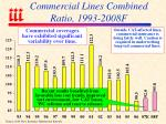 commercial lines combined ratio 1993 2008f