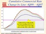 cumulative commercial rate change by line 4q99 4q07