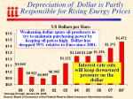 depreciation of dollar is partly responsible for rising energy prices
