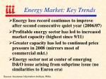 energy market key trends