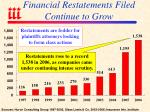 financial restatements filed continue to grow