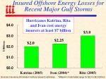 insured offshore energy losses for recent major gulf storms