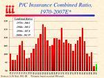 p c insurance combined ratio 1970 2007e