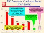 p c insurance combined ratio 2001 2007e