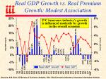 real gdp growth vs real premium growth modest association