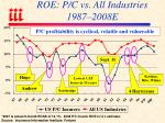 roe p c vs all industries 1987 2008e