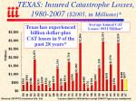 texas insured catastrophe losses 1980 2007 2005 in millions