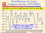 total returns for large company stocks 1970 2008