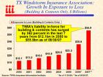 tx windstorm insurance association growth in exposure to loss building contents only billions