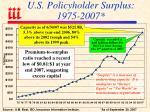 u s policyholder surplus 1975 2007
