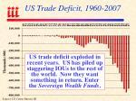 us trade deficit 1960 2007