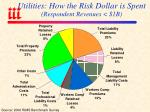 utilities how the risk dollar is spent respondent revenues 1b