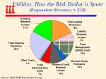 utilities how the risk dollar is spent respondent revenues 1b44