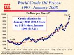 world crude oil prices 1997 january 2008