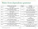 rules from dependency grammar