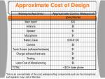 approximate cost of design