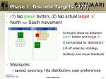 phase 1 discrete targets 2 2