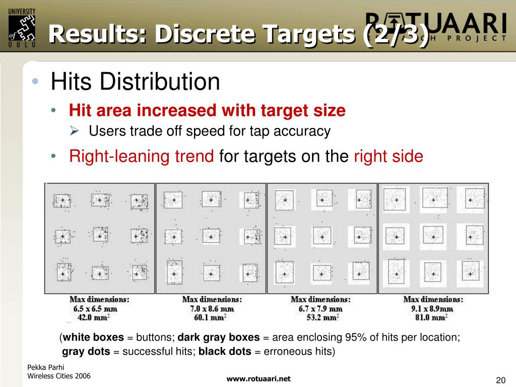 Results: Discrete Targets (2/3)