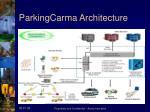 parkingcarma architecture