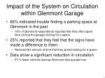 impact of the system on circulation within glenmont garage