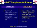 4 way supplemental plaque