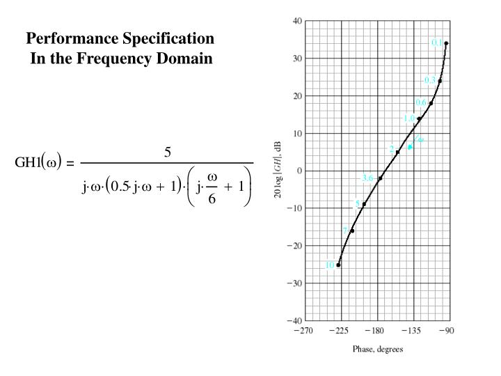 Performance Specification
