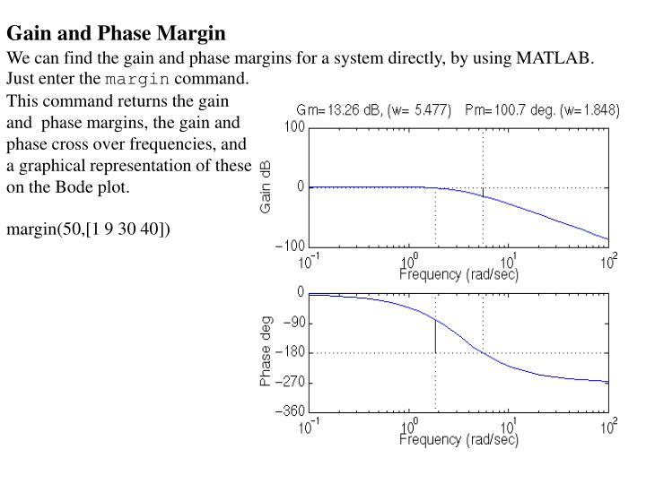 Gain and Phase Margin