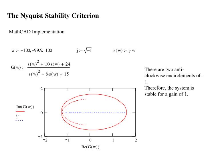 The Nyquist Stability Criterion