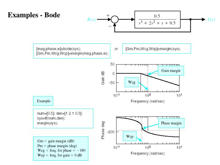 Examples - Bode