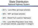 state distribution national highway system