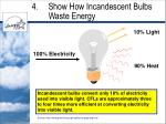 4 show how incandescent bulbs waste energy