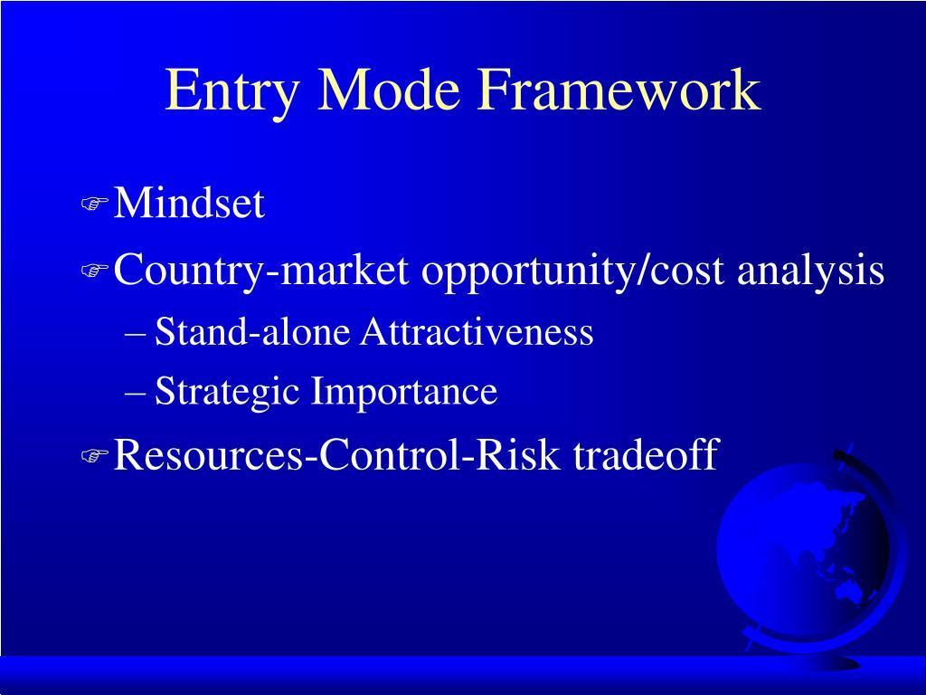 Entry Mode Framework