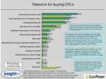 reasons for buying cfls