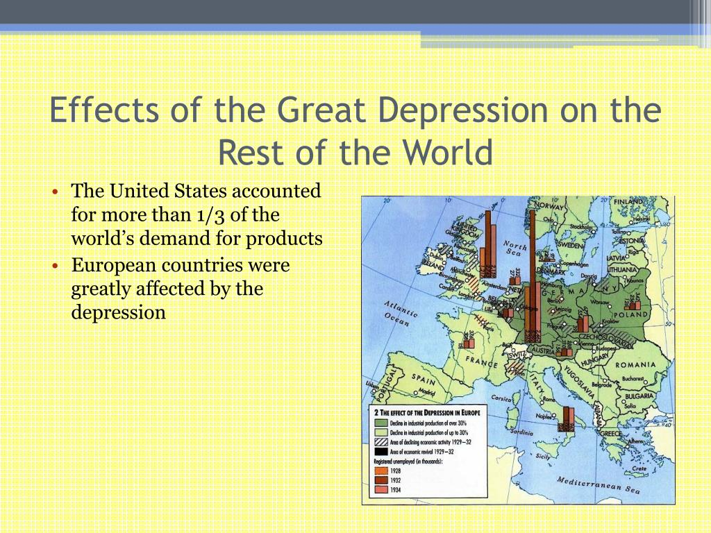 Effects of the Great Depression on the Rest of the World
