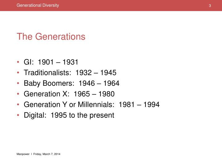 The generations
