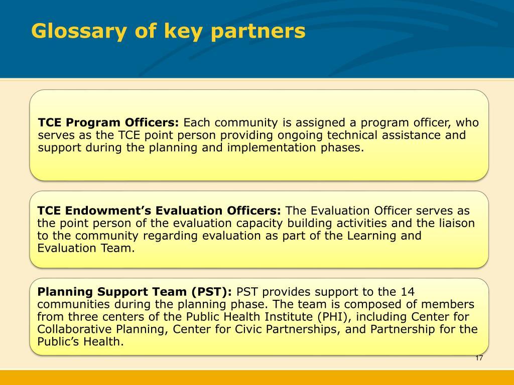 Glossary of key partners