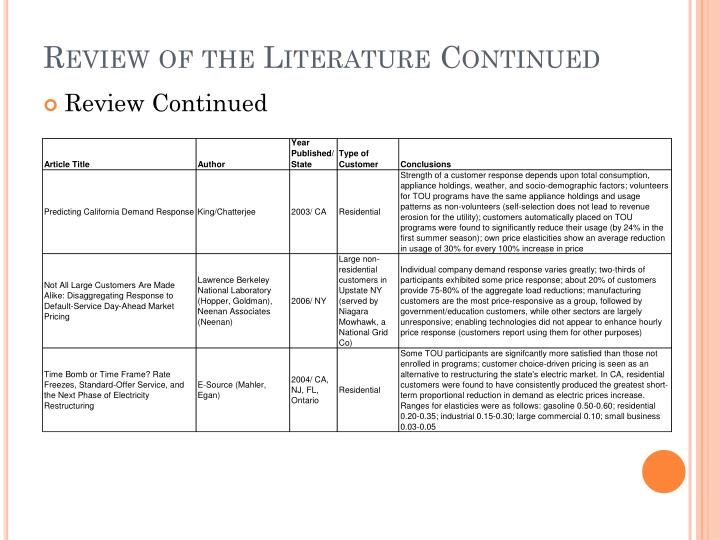 a review of literature in discussion of issues in identity Find out here information about selecting a creative literature review topics and a list of popular topics ☆custom research professional writers advice.