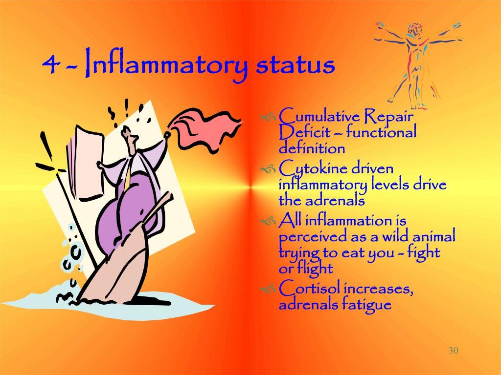 4 - Inflammatory status