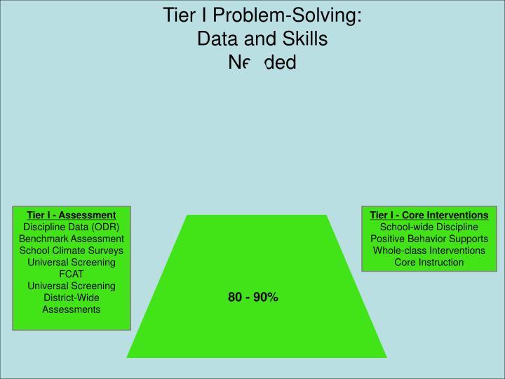 Tier I Problem-Solving:
