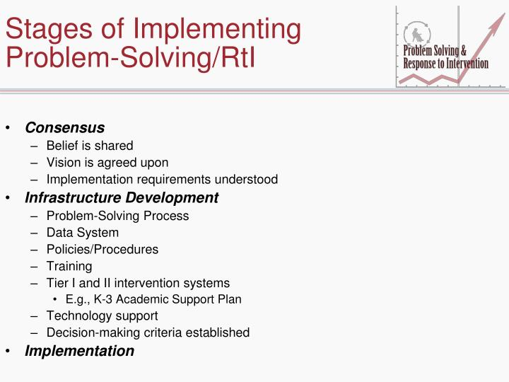 Stages of Implementing