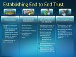 establishing end to end trust
