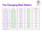 the changing beat pattern