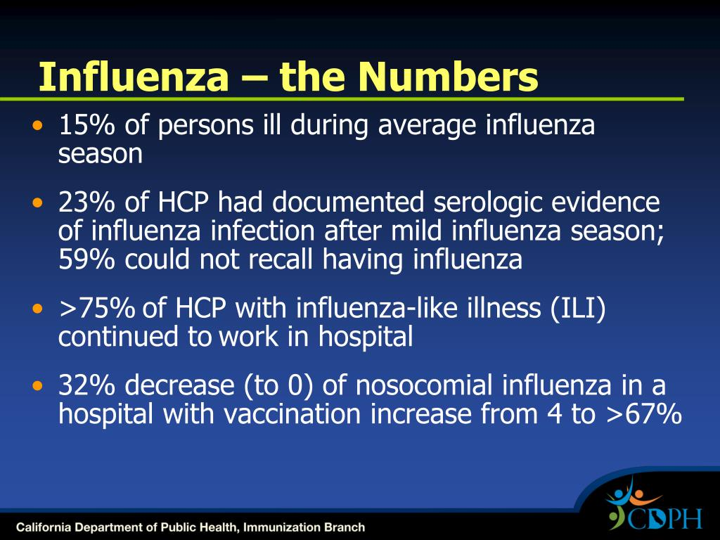 Influenza – the Numbers