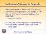 indicators of success in colorado