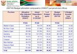 2007 08 budget allocation compared to 2006 07 per provincial offices