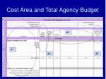 cost area and total agency budget