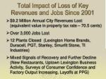 total impact of loss of key revenues and jobs since 2001