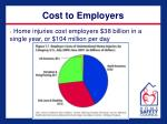 cost to employers