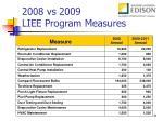2008 vs 2009 liee program measures